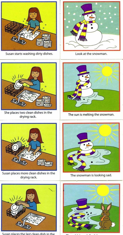 Lavar louça e boneco de neve a derreter