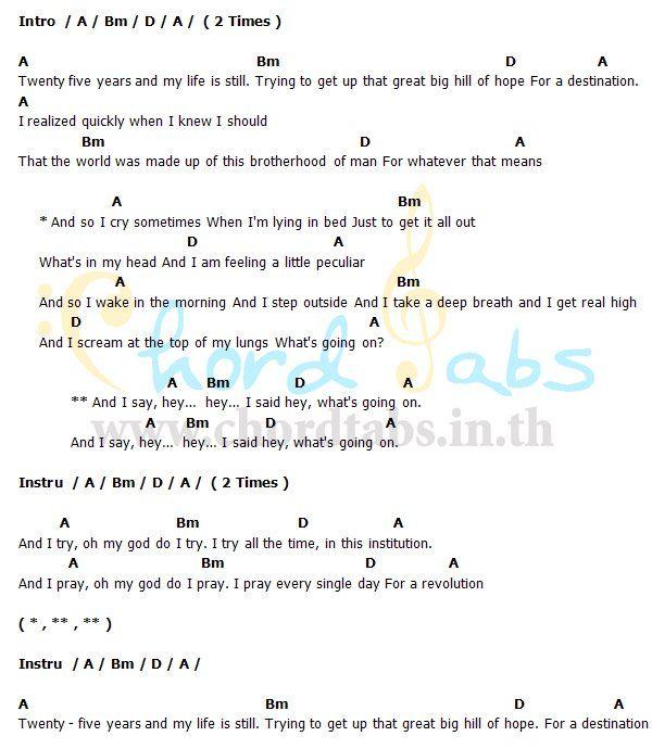 Ukulele 4 chords ukulele songs : 1000+ images about Ukulele ♡ on Pinterest