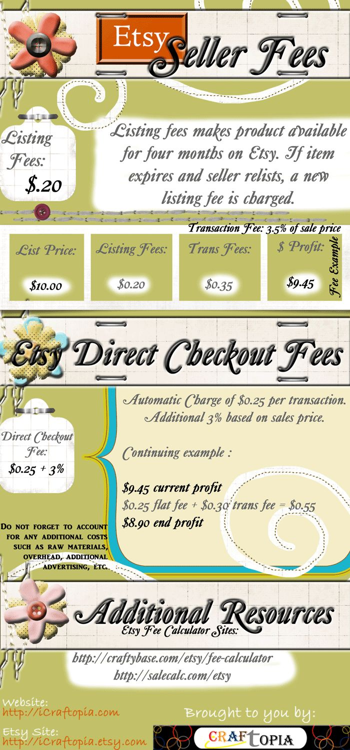 Etsy Seller Fees Infographic by iCraftopia.com