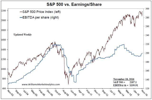 The Triumph Of Greed Over Fear - SPDR S&P 500 Trust ETF (NYSEARCA:SPY) | Seeking Alpha