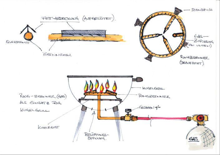 Idee: Ein temporärer Gasbrenner-Einsatz für einen Kugelgrill.