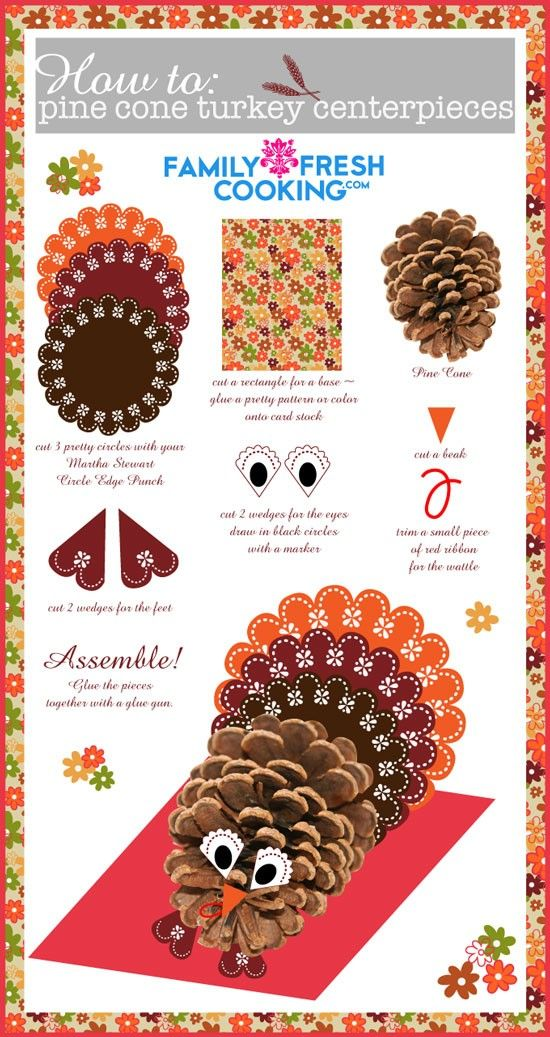 How To: Pine Cone Turkey Centerpieces ~ Thanksgiving Craft on MarlaMeridith.com