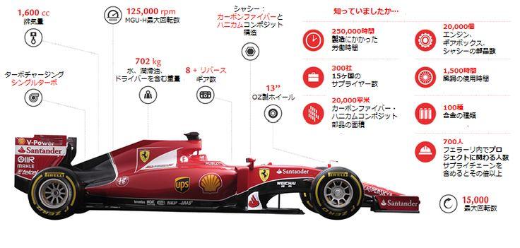 Ferrari SF15-T http://blog.livedoor.jp/markzu/archives/51972531.html