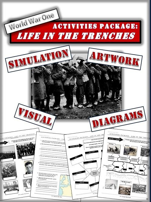 World War One was a horrible war. This comprehensive package communicates to students the hellish conditions of the trenches. It effectively focuses on the human experience of those who served in the war. There are seven differentiated activities in this package.