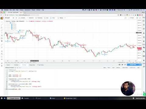 Pine Script Tutorial 3 for TradingView part 01 | My Style