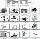 Electrodòmesticos que funcionan con electricidad.Colorealos