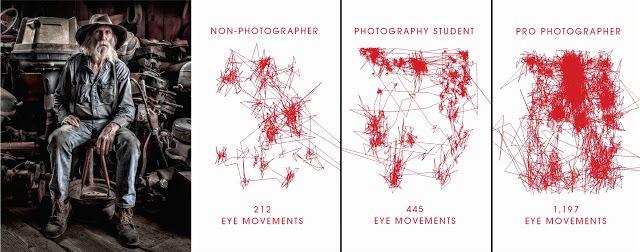 Claudio Amadei: L'occhio del fotografo.