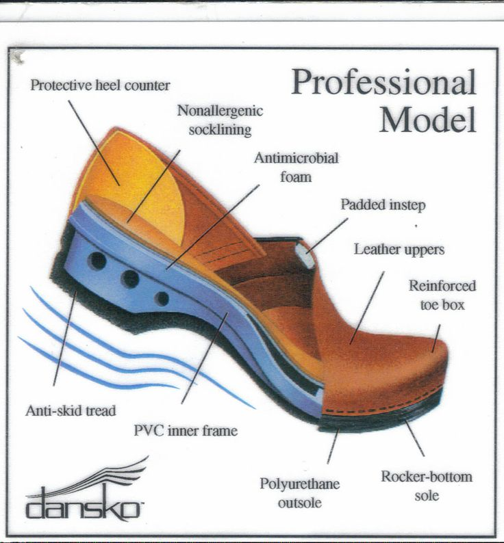 What Shoes Should It Professional S Wear