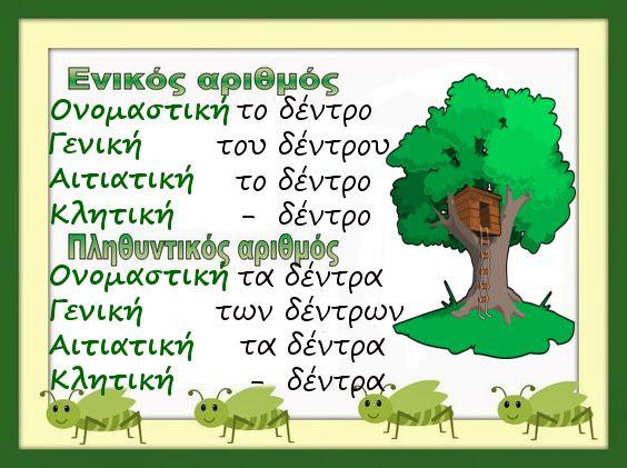 Κλίση ουδέτερων ουσιαστικών σε -ο,το δέντρο