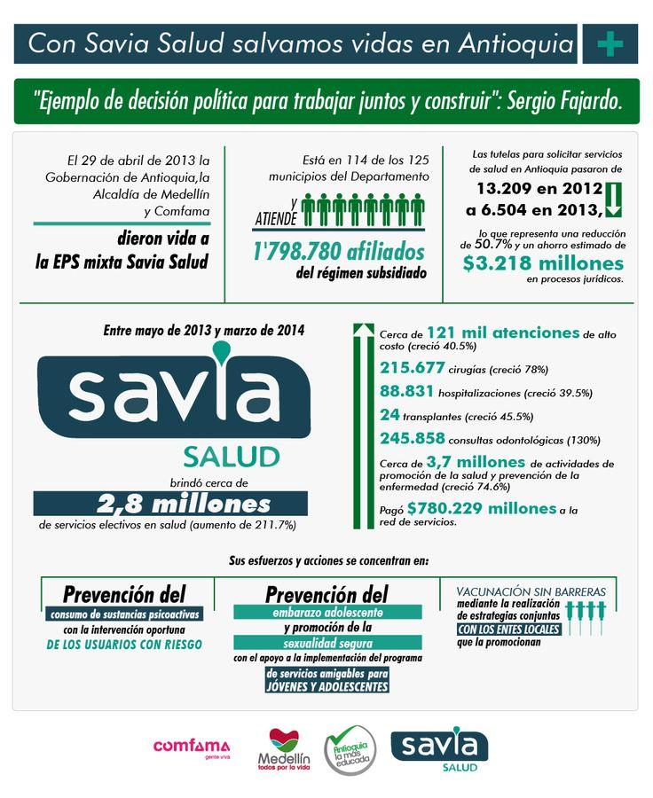 Con Savia Salud salvamos vidas en Antioquia