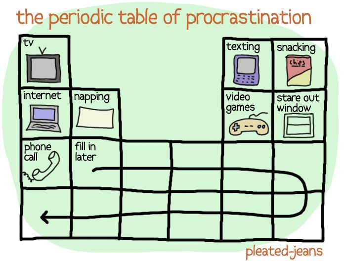 About right!: Laughing, Funny Things, Life, Funny Pictures, Periodic Tables, Randomfunni Things, Funny Stuff, Humor, Procrastinating