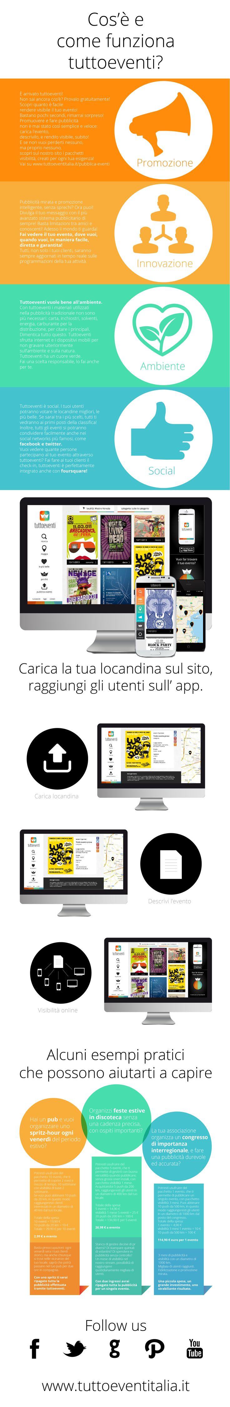 Un nuovo concetto di pubblicizzazione, facile da usare e diretto per i tuoi utenti #tuttoeventi #social #design #logo #ios #android #android