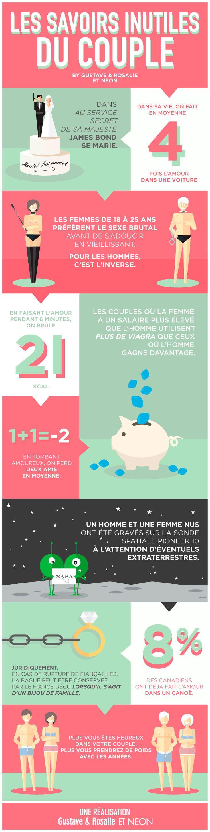 [#infographie] Les savoirs inutiles du couple de @Gustave_Rosalie & @neon_mag via @fraimentfrais