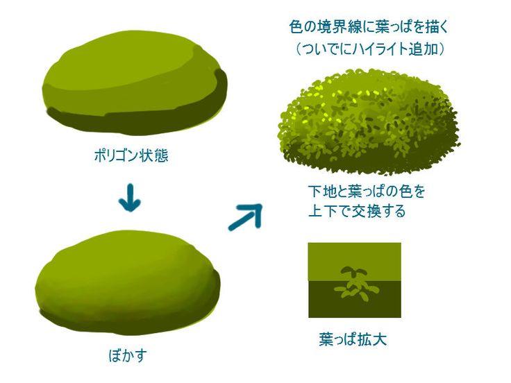 kakikata-kinosigemi.jpg (800×600)
