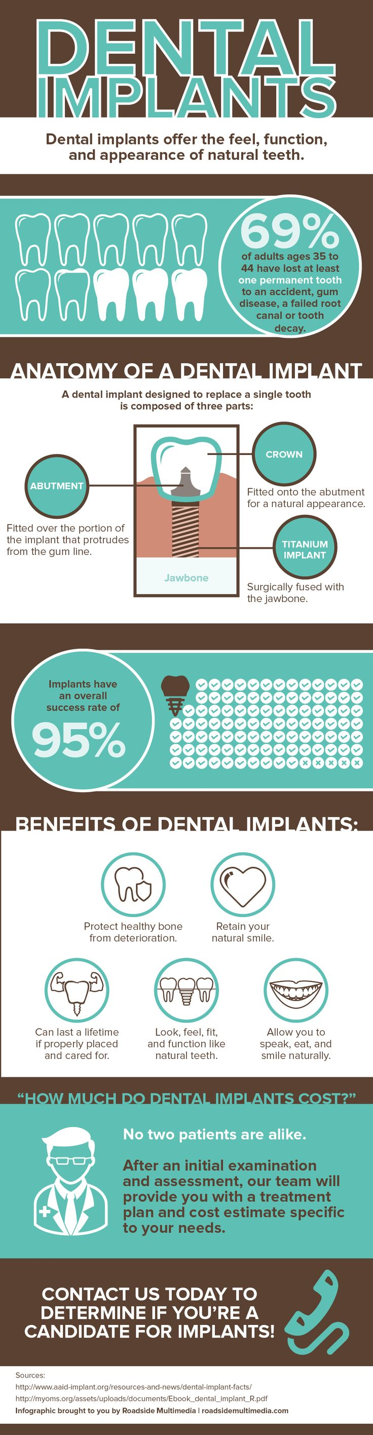 Why dental implants are the best option for missing teeth | Rolling Hills Dental | Dental in Maryville Rolling Hills Dental 2625 Old Niles Ferry Rd. Maryville, TN 37803 Phone: (865) 983-4444