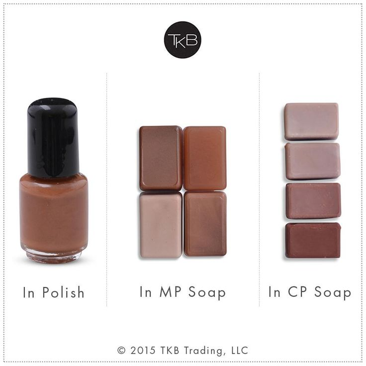 Soft, easy to blend pigment. Ingredients Mica (77019), Bismuth Oxychloride (77163), Iron Oxide (77499), Iron Oxide (77492). Details Our Soft pigments are pigmen