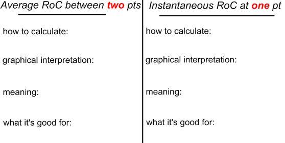 list of derivative formulas maths pinterest math and calculus