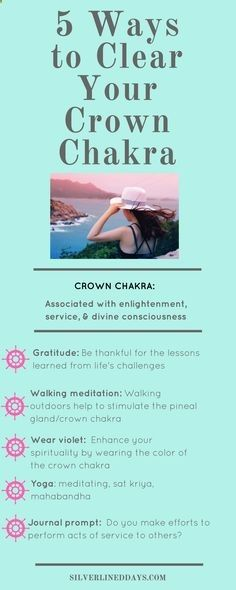 The crown chakra is associated with enlightenment and divine consciousness.....clear chakra, balance chakra, chakras, reiki, reiki healing, energy healing, chakra cleanse, reiki energy, law of attraction, enlightenment