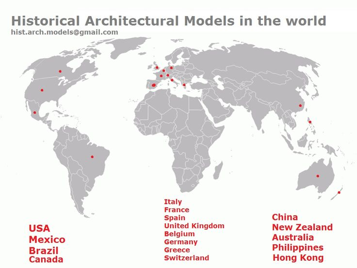 Historical Architectural model in the world
