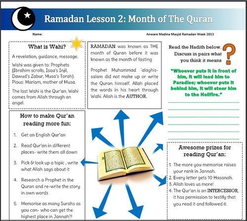 How to make Quran reading fun