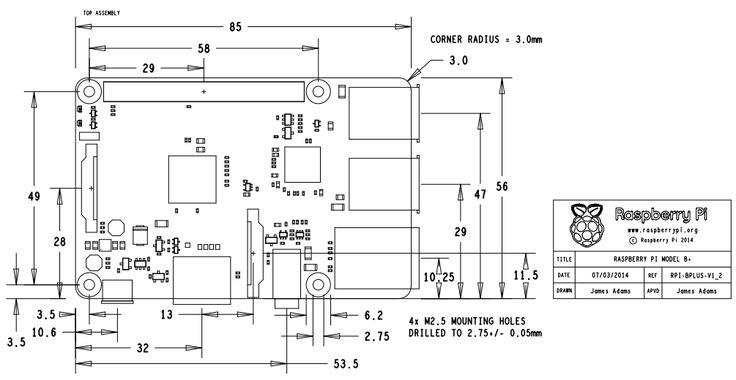 Raspberry Pi B+ - mechanical specs