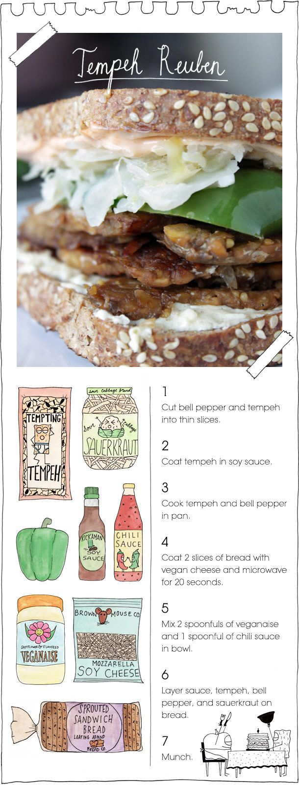 The Vegan Stoner's Tempeh Reuben.    I love Tempeh Reuben sammies. You can also make with traditional swiss cheese - no harm/no foul