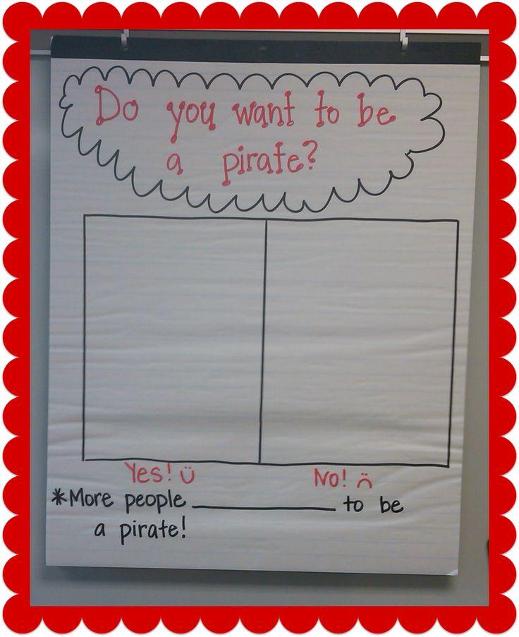 How I Became a Pirate Speech & Language Unit @[simply speech.][simply speech.]