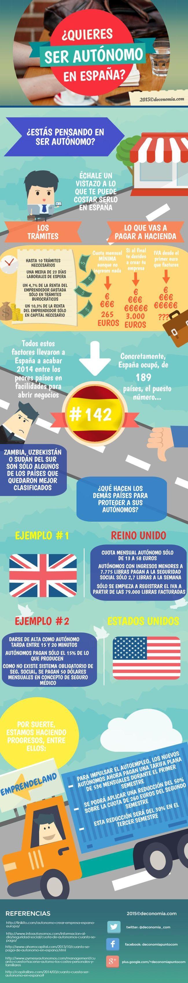 Autónomo en España… ¿vale la pena? - Forbes