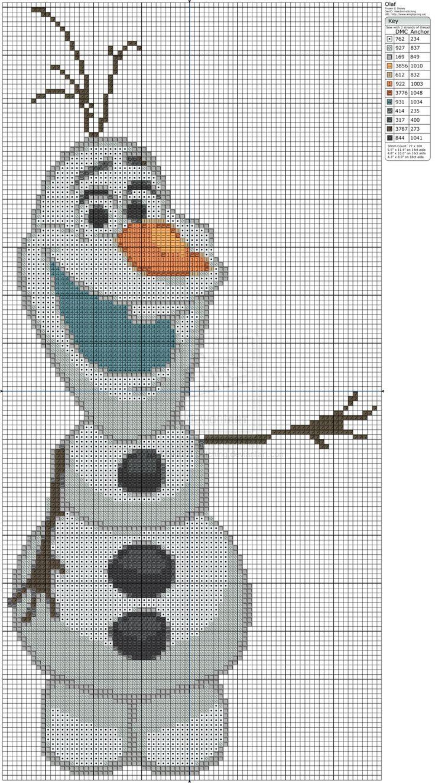 Frozen - Olaf by Makibird-Stitching.deviantart.com on @deviantART