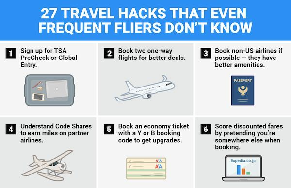 Uncommon Traveling Hacks : travel tips infographic