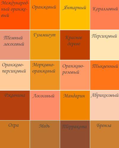 Таблица оттенков оранжевого   #оранжевый #схема #таблица Ещё фото http://iqpic.ru/%d1%82%d0%b0%d0%b1%d0%bb%d0%b8%d1%86%d0%b0-%d0%be%d1%82%d1%82%d0%b5%d0%bd%d0%ba%d0%be%d0%b2-%d0%be%d1%80%d0%b0%d0%bd%d0%b6%d0%b5%d0%b2%d0%be%d0%b3%d0%be