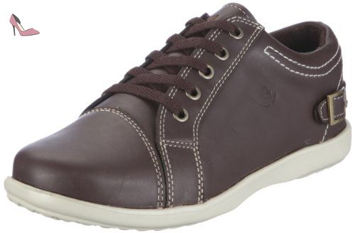 Duxfree Oslo 2 8800650, Chaussures basses femme - Noir - V.3, 36.5 EUCHUNG SHI