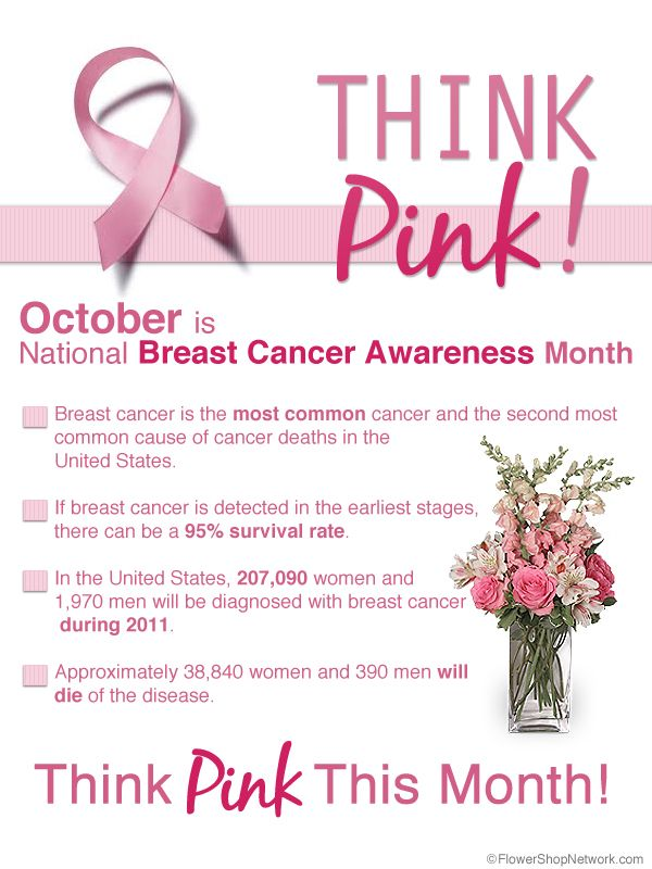Free Breast Cancer Awareness Photos You Can