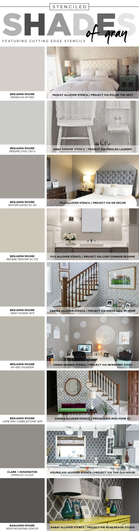 Cutting Edge Stencils shares DIY stenciled shades of gray room ideas. http://www.cuttingedgestencils.com/wall-stencils-stencil-designs.html