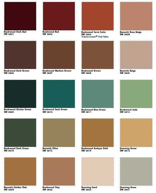 Victorian color schemes