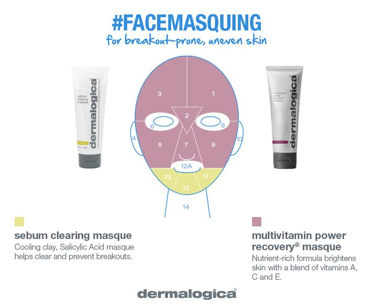 #FaceMasquing is the New #Multimasking | Dermalogica®