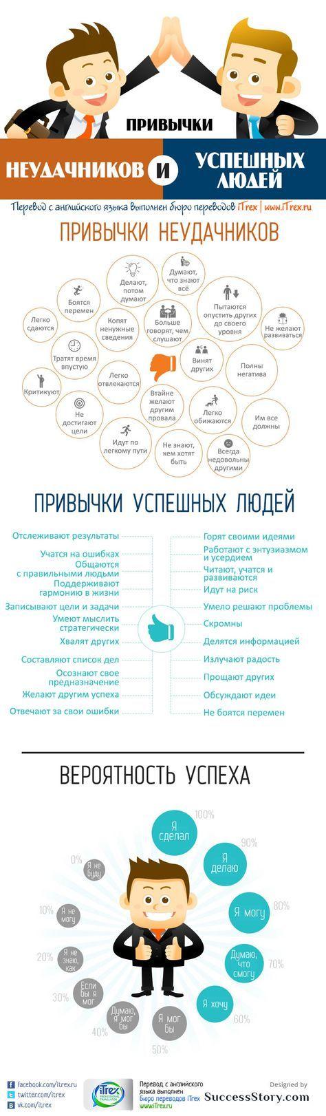 Считается, что если улыбаться чаще, то и #настроение будет лучше (т.е. обратная зависимость). Интересно, если воспользоваться этой инфографикой, сразу станешь успешным? Или не сразу? ;-) http://itrex.ru/news/privychki-neudachnikov-i-uspeshnykh-ludey