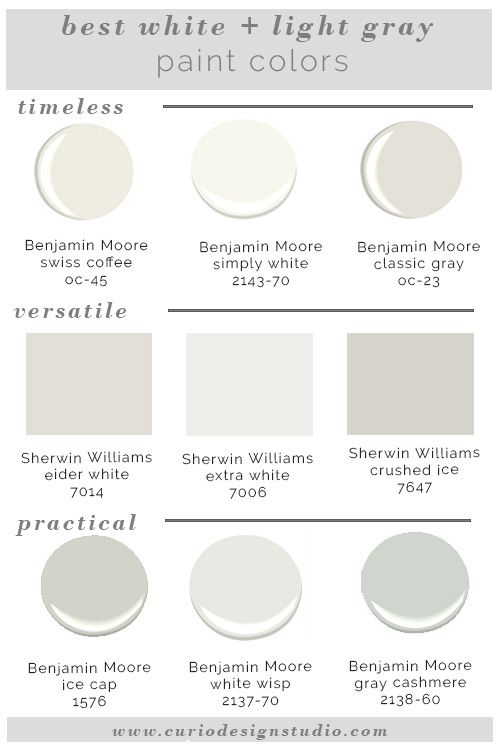 Whites And Grays Are Super Trendy Right Now But It Is Hard To Know Which One Pick Here My Best White Paint Colors Projects