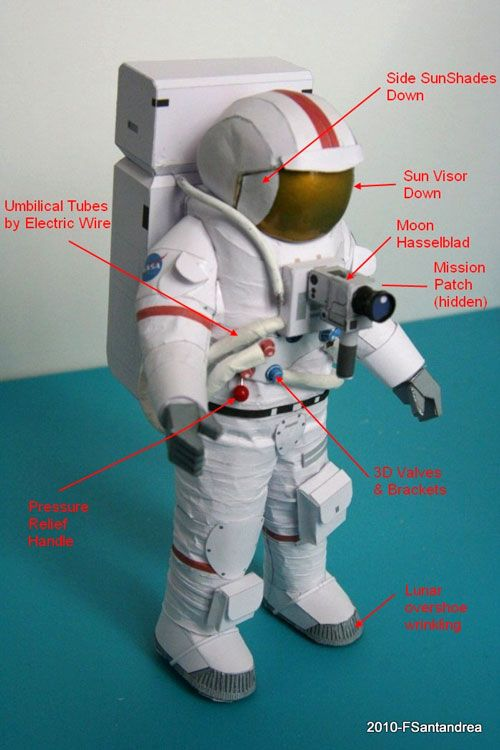 Hasselblad Space Camera Papercraft