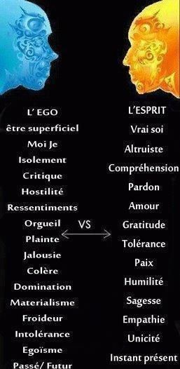 Privilégiez votre esprit au détriment de votre ego!
