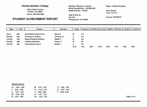 College Report Card Template In 2020 With Images Report Card