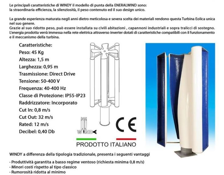 micro eolico, eolico, windy, costo zero, cogei, tr innovative