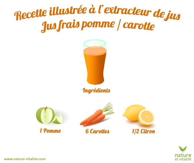 Recette simple et délicieuse de jus pomme carotte. Les fruits doivent être pelés et coupés en cubes : ne pas passer de pépins ou de peaux dures dans votre appareil.
