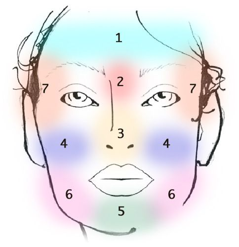 face-mapping-visage-boutons