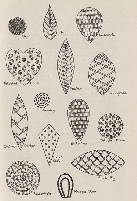 Macramé au crochet ,Romanian lace - Les créations de Salvina