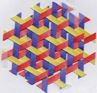 Triaxial Weave - Learning Opportunities - Resources