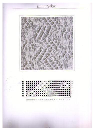 Lace knitting stitch