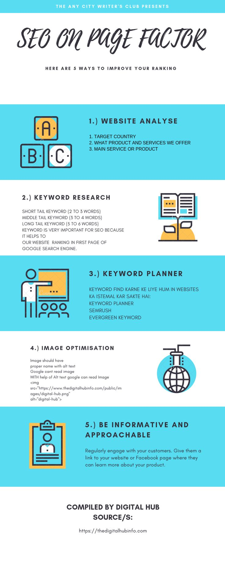 ON PAGE SEO FACTOR Building information modeling, Resume