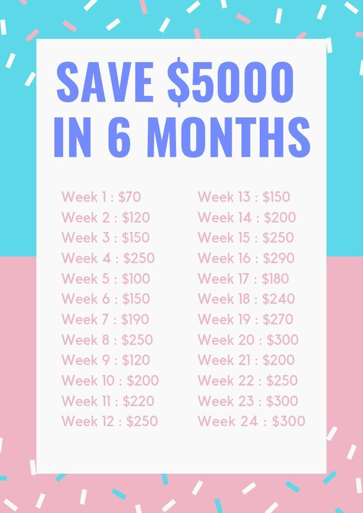 how to save 50000 in 6 months