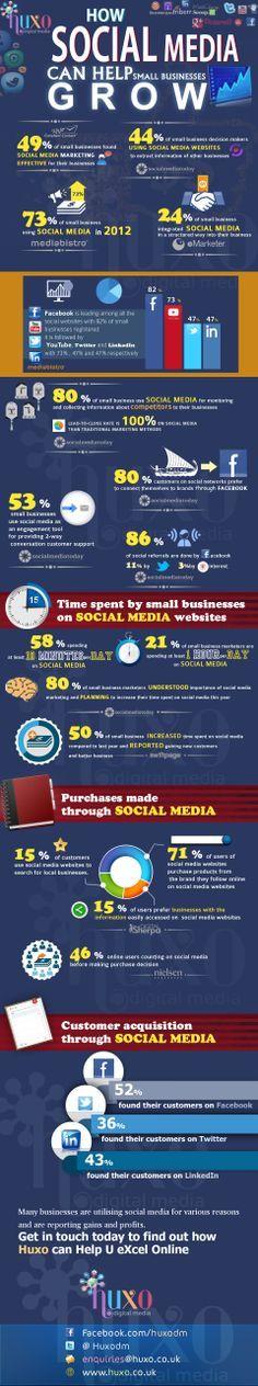 How #socialmedia can help grow your business ...